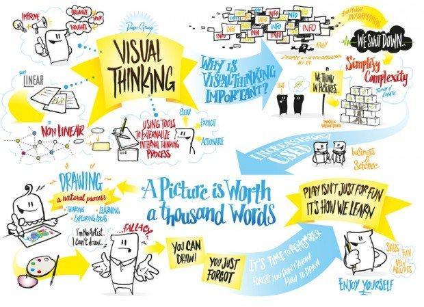 Il Visual Storytelling diventa servizio con VoiceMap
