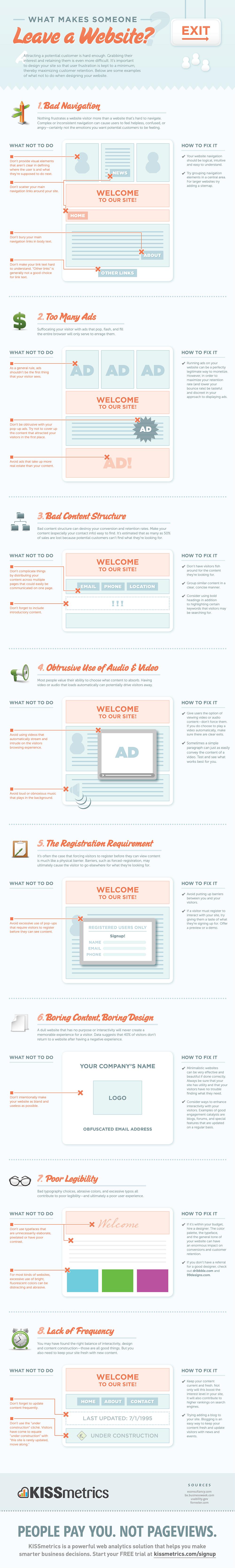 infografica sito web efficace