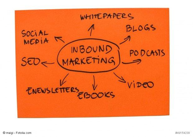 come fare inbound marketing