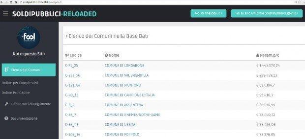 Quanto spende la Pubblica Amministrazione italiana? Scopritelo con Soldipubblici Reloaded