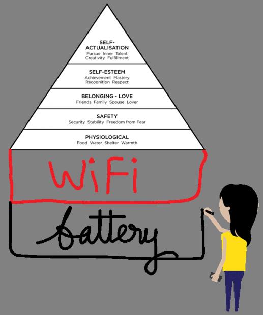 piramide bisogni maslow