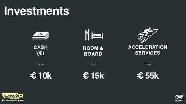 Startup + Wellness & Fitness? 80.000 buoni motivi per provarci
