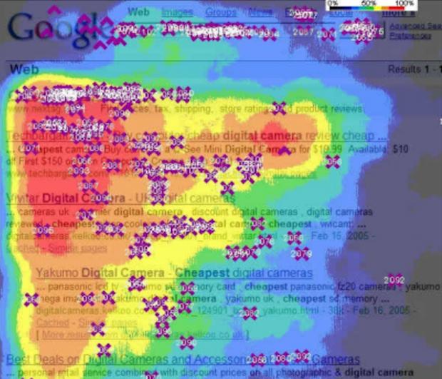 Tempi duri per SEO e SEM: l'eye tracking su Google ci dice perché