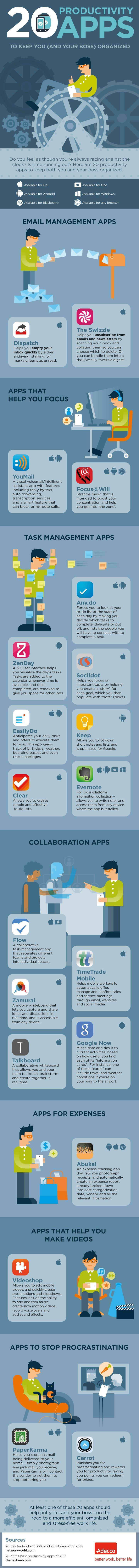 app-produttivita-startup-infografica