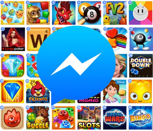 Facebook: pronti a giocare su Messenger?