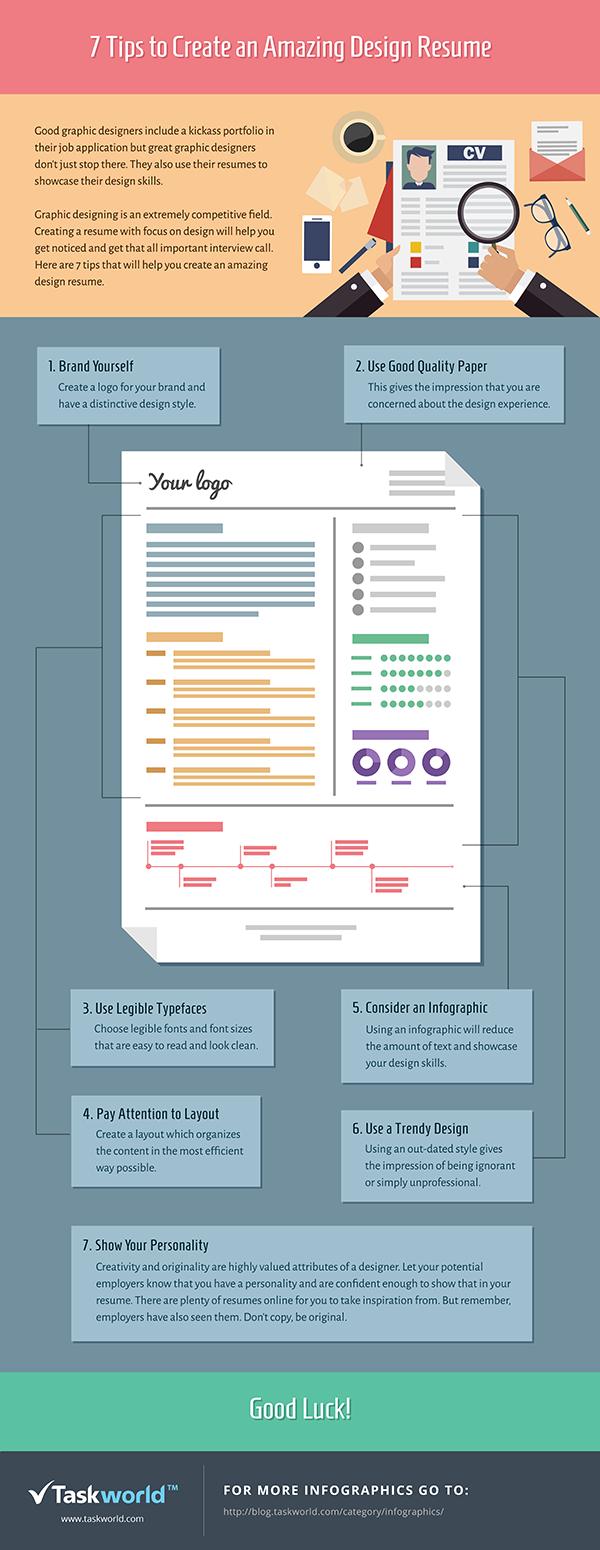curriculum su misura di graphic designer [INFOGRAFICA]