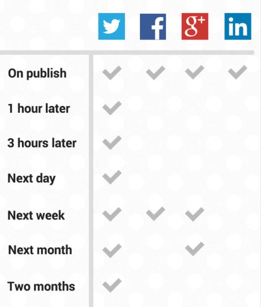 social_media_template_2