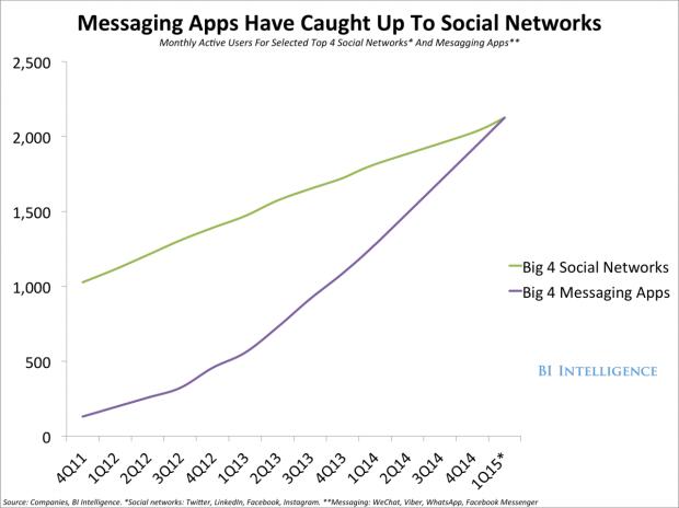 5_social_media_trend_3
