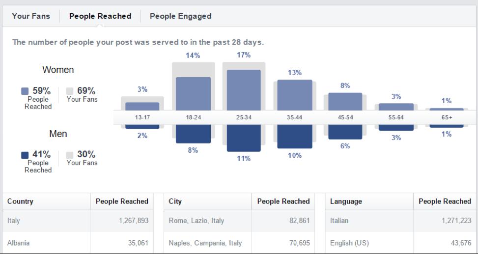 Luca La Mesa: docente del Corso Online in Facebook Marketing [INTERVISTA]