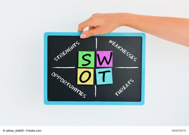 Come valutare la propria strategia di marketing online: i 5 passi per un audit coi fiocchi