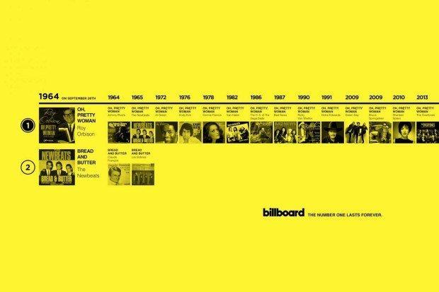 nescafé_loctite_billboard_migliori_annunci_stampa_della_settimana_12