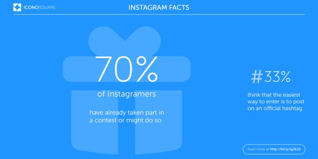 Instagram_i_dati_del_2015