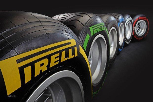 Pirelli: il nuovo sito web progettato per una nuova Era Digitale [ANALISI]