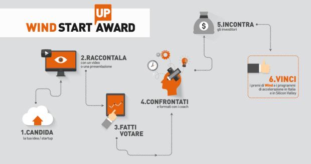 wind-startup-award2