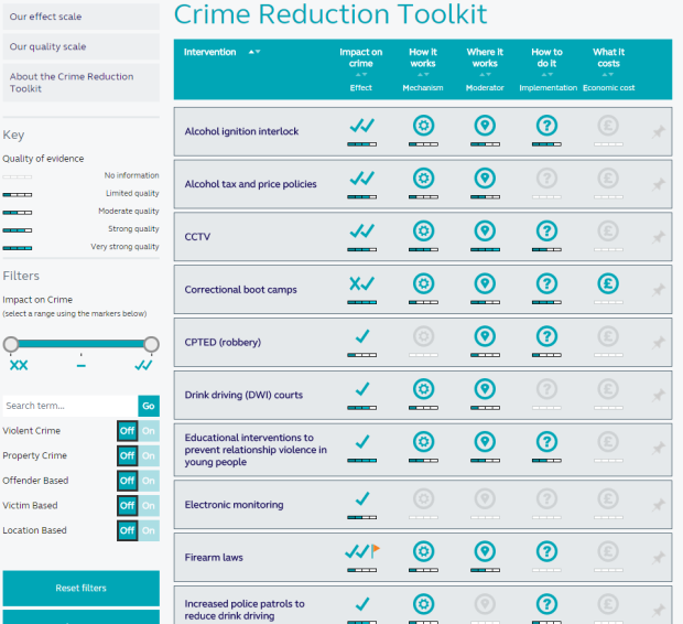 Crime-reduction-toolkit