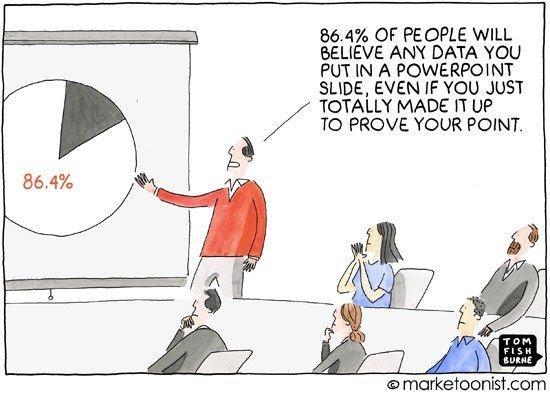 Data storytelling: come si raccontano i dati?