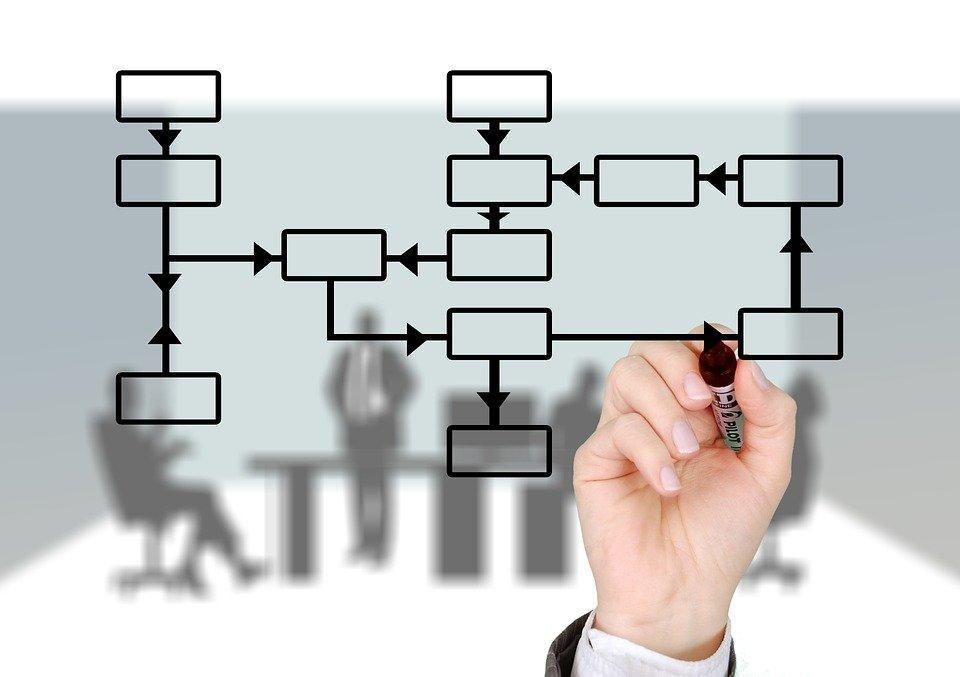 MVC: il valore di una consulenza per le startup