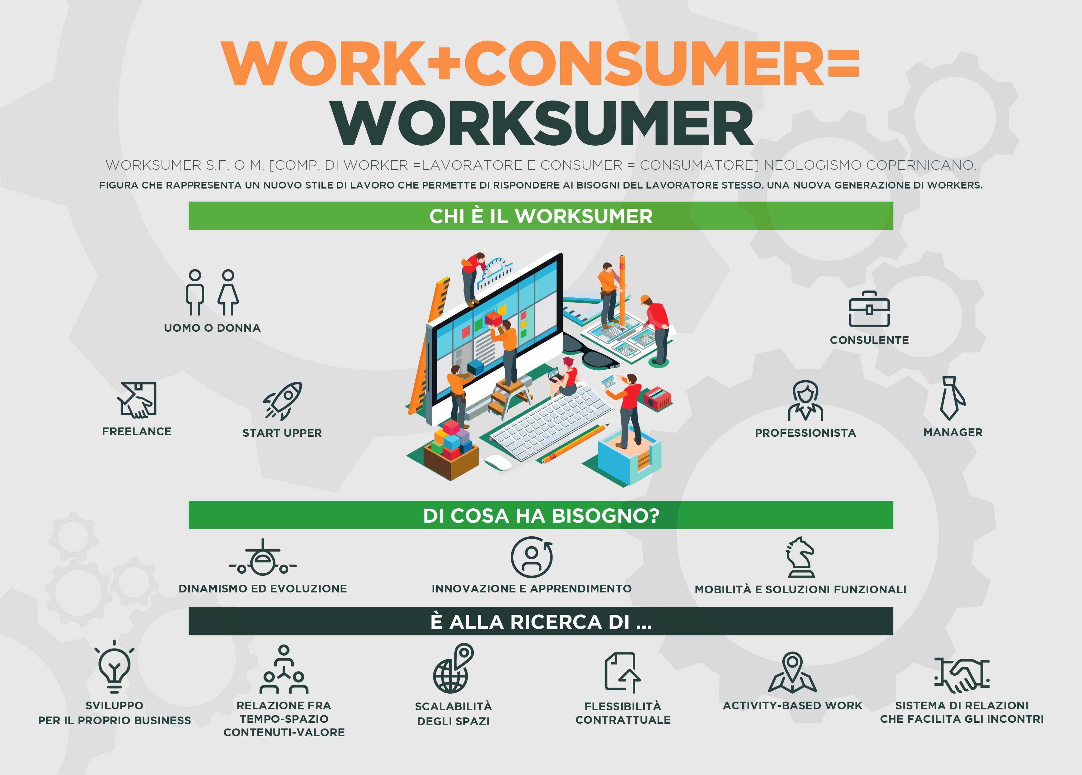 Worksumer: la nuova generazione dei lavoratori