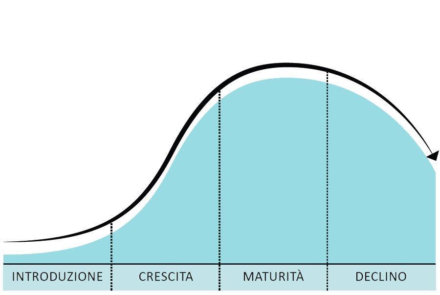 ciclo-di-vita1