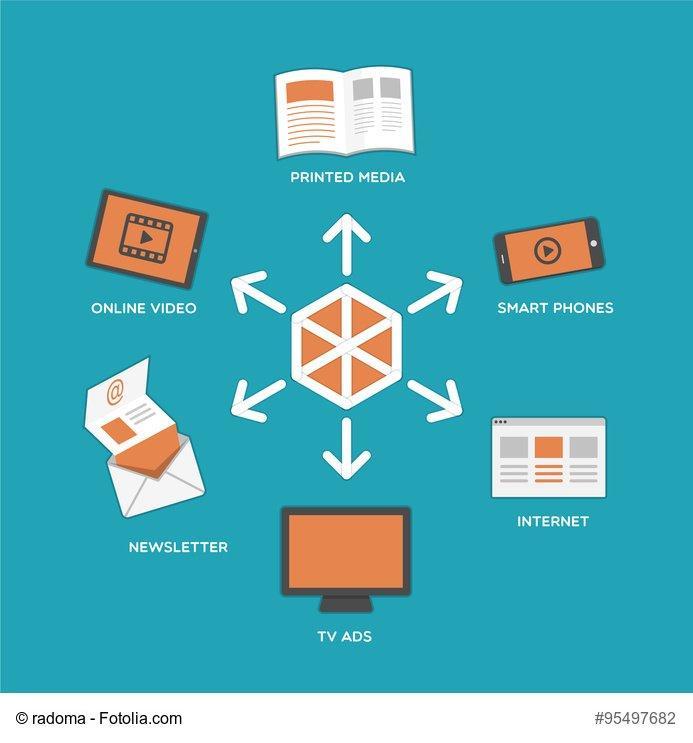 piano di content marketing