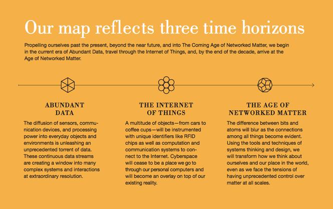 arriva l'era della materia connessa: siamo pronti?