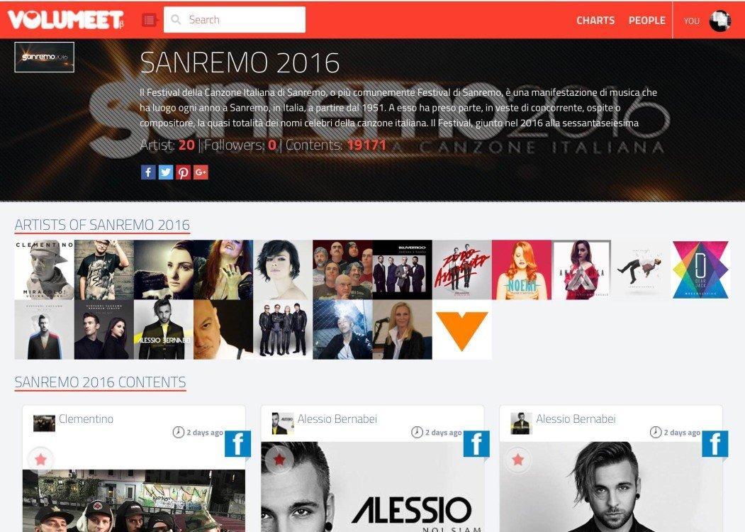 Volumeet_la_startup_per_seguire_il_Festival_di_Sanremo (4)