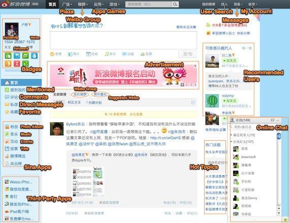 anatomy-new-sina-weibo-mainpage