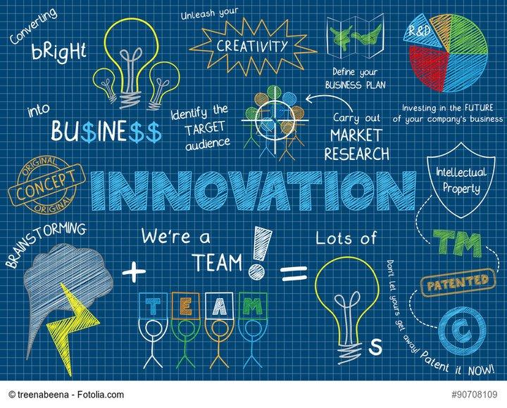 INNOVATION Vector Sketch Notes on blue background