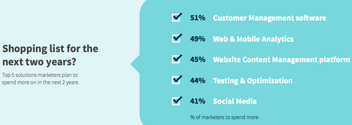 top_digital_marketers_3