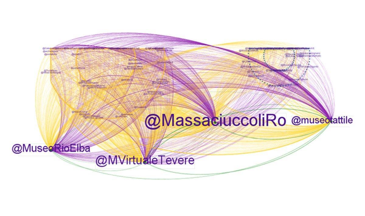 NetworkAnalysis_PiccoliMusei