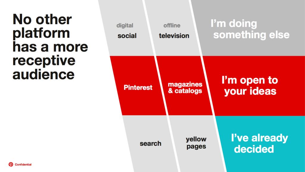 Pinterest_social_