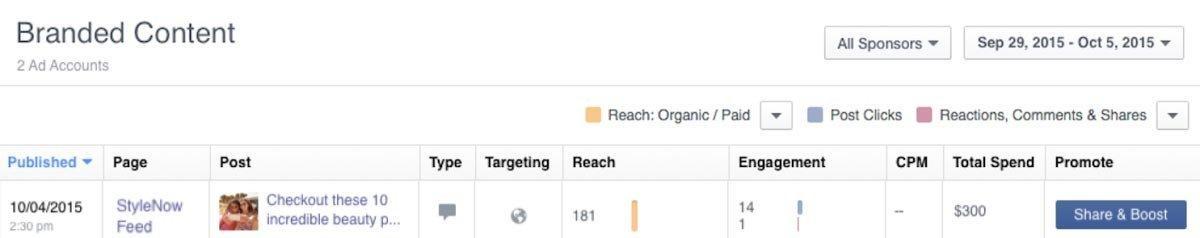 Week in social: da Facebook ai record di LinkedIn e Snapchat