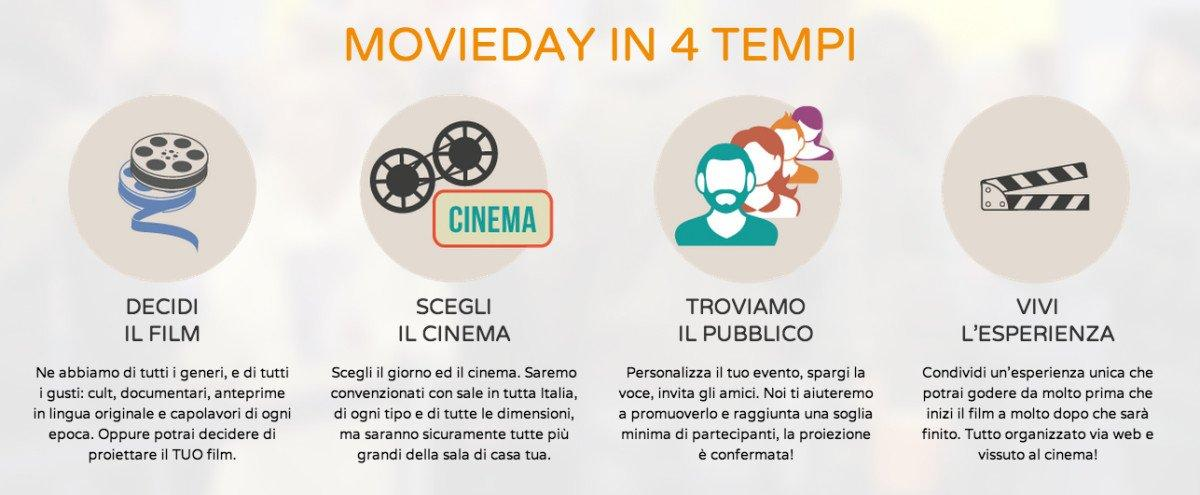 La startup Movieday porta la sharing economy al cinema