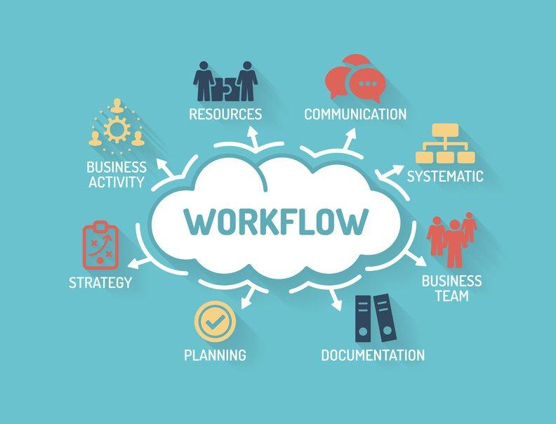 Marketing automation, i vantaggi del workflow