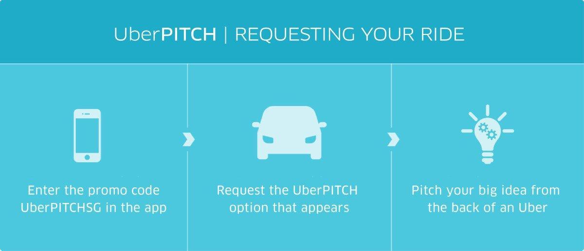 UberPITCH arriva a Roma e Milano proponi la tua idea