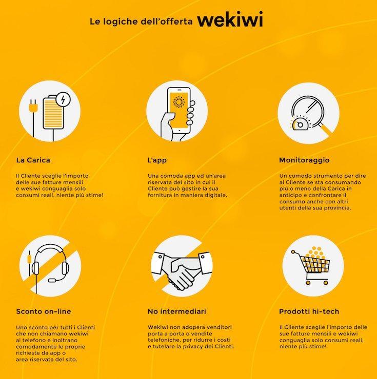 04_wekiwi_infografica-ninja