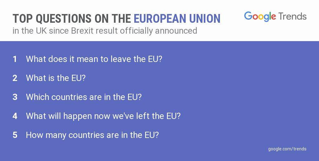 Se_gli_inglesi_votano_Brexit_e,_tornati_a_casa,_chiedono_a_Google_cosa_sia