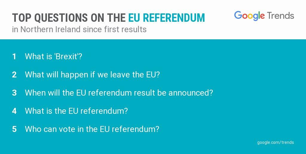Se_gli_inglesi_votano_Brexit_e,_tornati_a_casa,_chiedono_a_Google_cosa_sia3