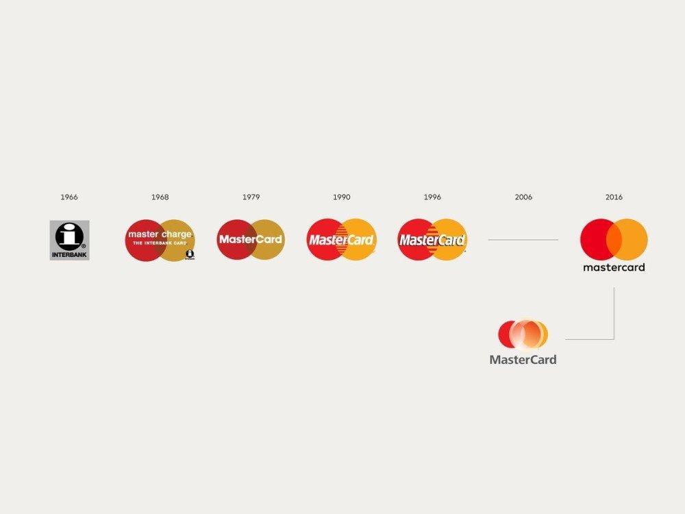 MasterCard cambia logo dopo 20 anni