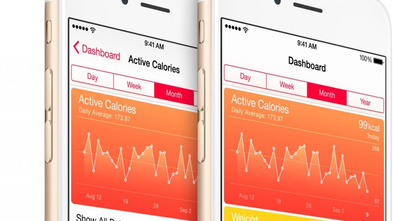 Startup trend, ecco quelle che interessano ad Apple