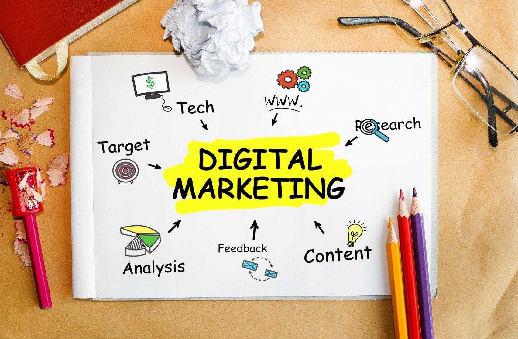 Micro momenti, trend e social caring: il valore del social listening nel marketing digitale