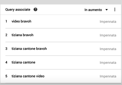 Tiziana Cantone - query