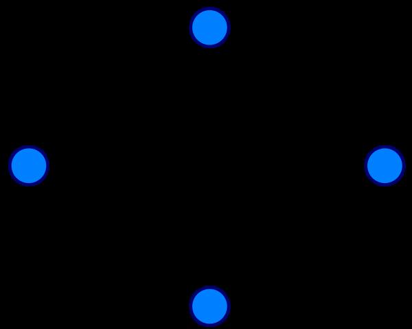 Il problema dei sette ponti rappresentato come grafo.