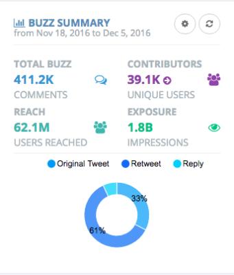 buzz02