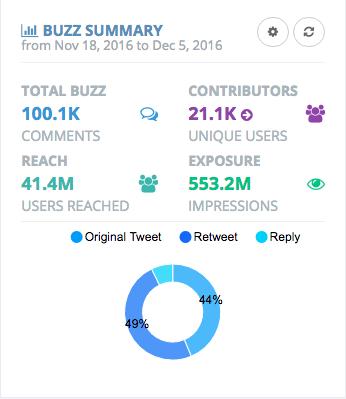 Buzz01