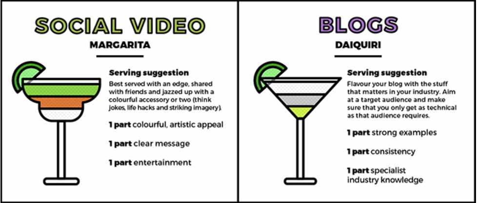 Il Content Marketing spiegato al tuo bartender