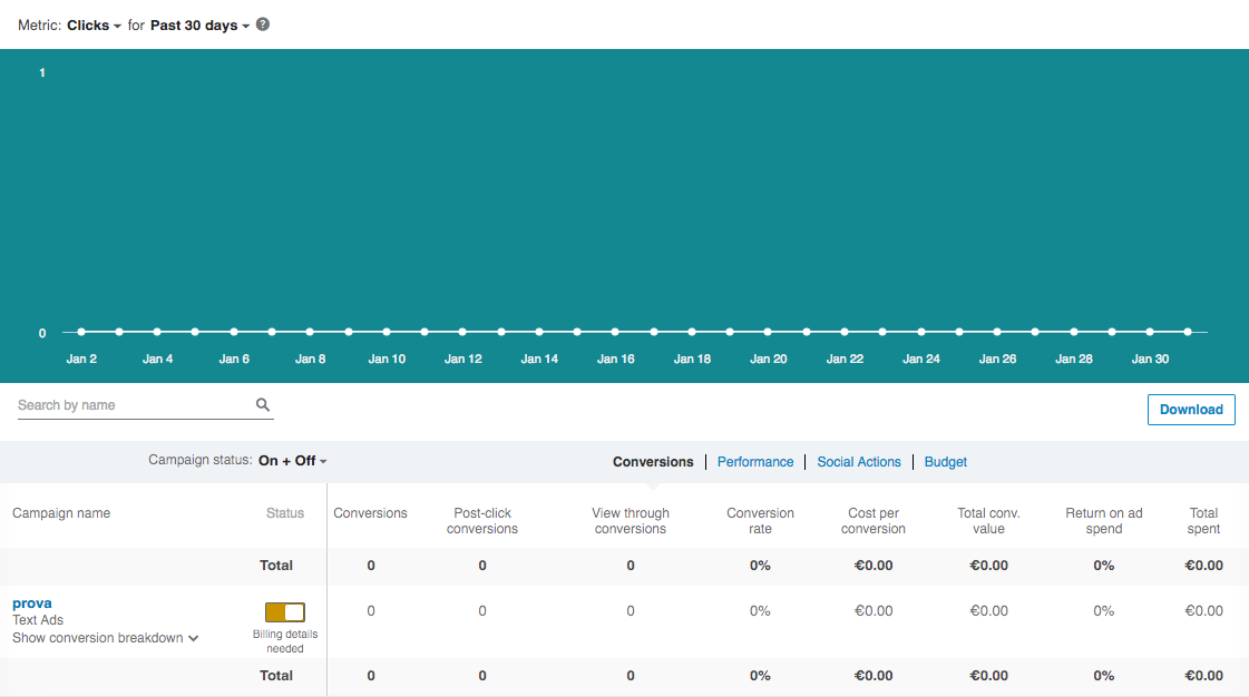 Analytics_CampaignManager