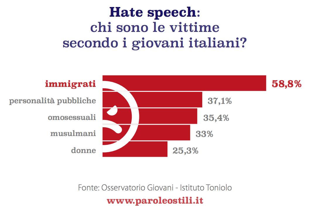 hatespeech_paroleostili
