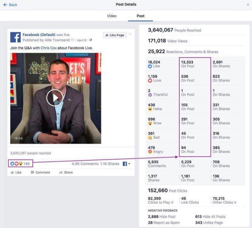 Le sfide di Facebook per il 2017