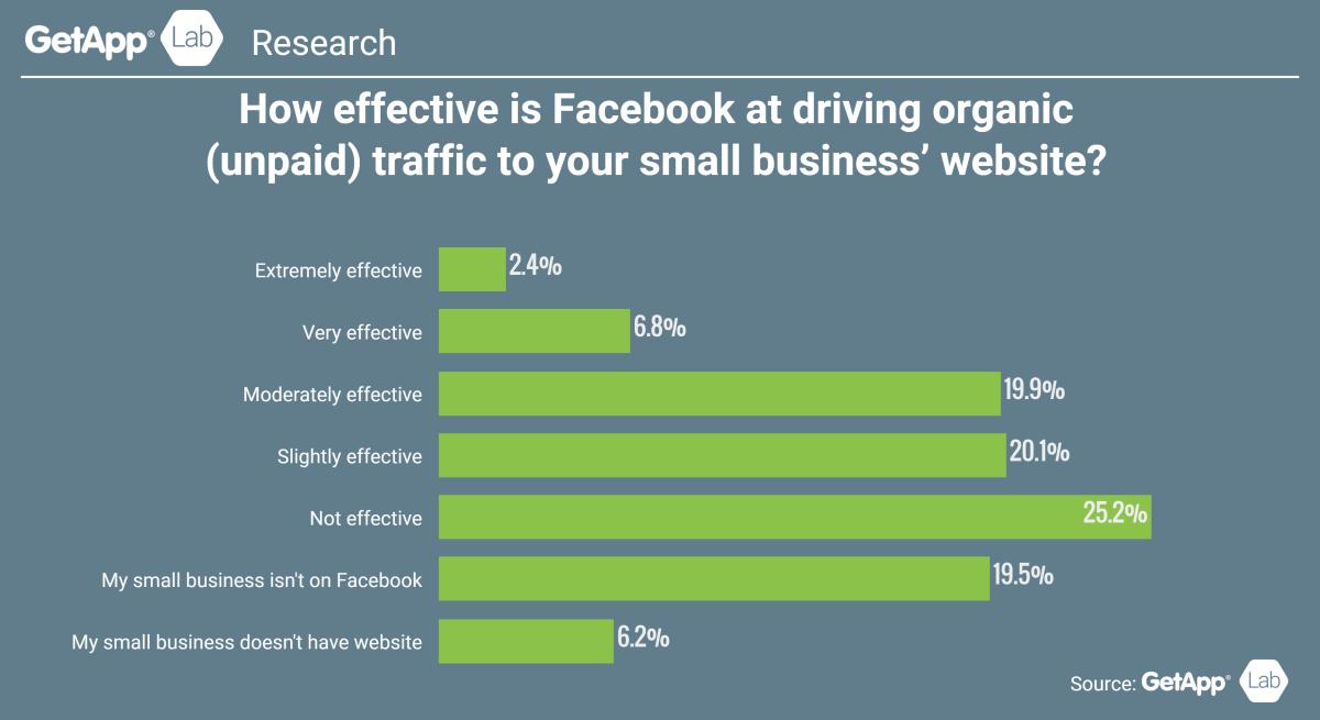 piccole-imprese-come-aumentare-il-traffico-web-con-i-social-media-3